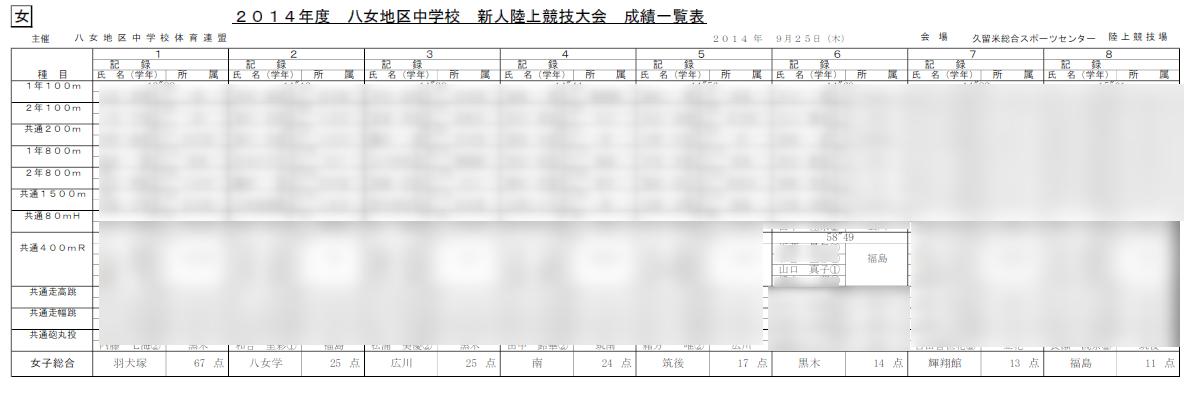 久留米総合スポーツセンター 山口真子 2014年9月25日