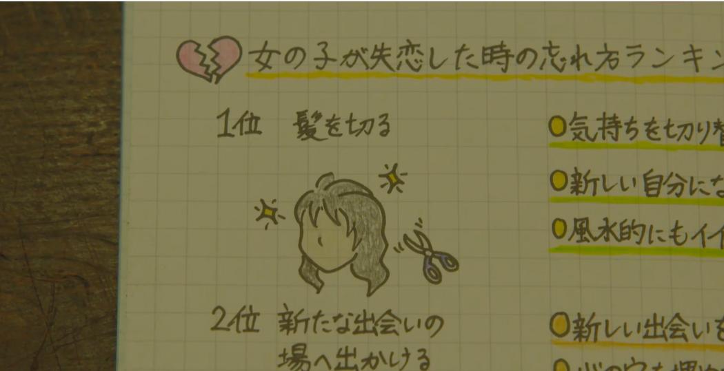カネ恋 3話 慶太玲子 三浦春馬 松岡茉優 チュッキス