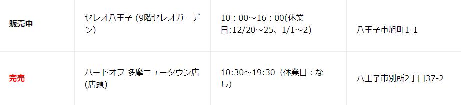 【東京】Go to Eat食事券利用店舗一覧!アナログ販売所