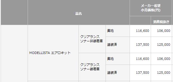 愛車伊藤健太郎 トヨタ ランドクルーザー200
