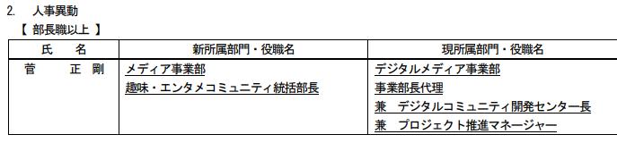菅正剛 東北新社