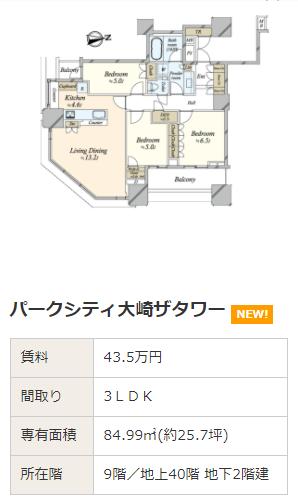 須藤早貴自宅マンションはどこ?品川区パークシティ大崎ザタワー?家賃は?